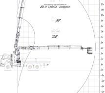 КАМАЗ 43118 Инман диаграмма с люлькой