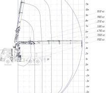 КАМАЗ 43118 Инман диаграмма