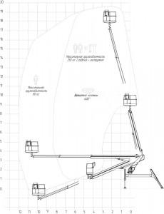 Diagramma-PT200-ispr