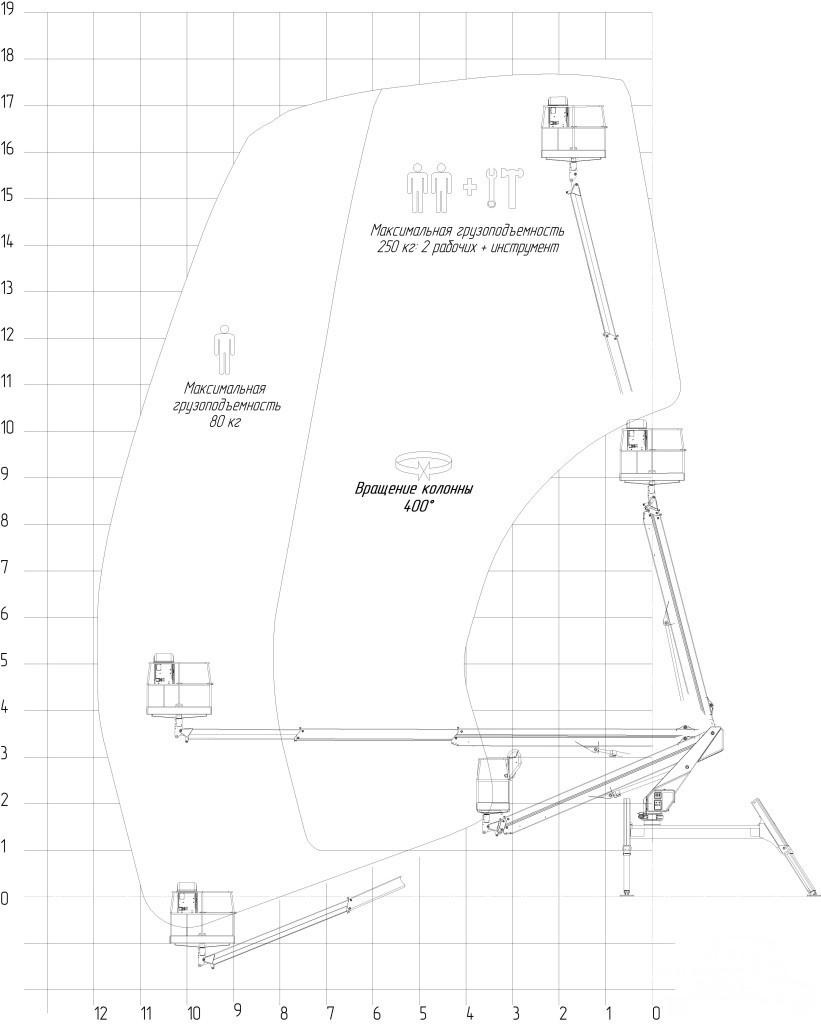 Диаграмма PT180(1)