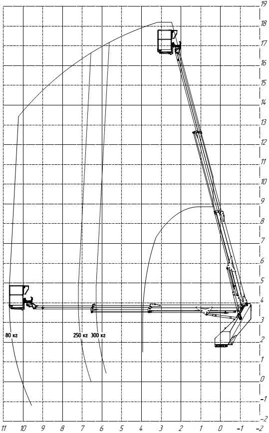 ГВХ P180T ГАЗ-33088
